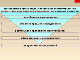 Особенности российского менеджмента Курсовая работа т Читать  Характеристика системы менеджмента курсовая