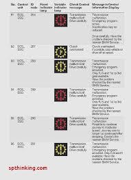 Bmw Dashboard Warning Lights Chart Bmw Dashboard Warning Lights Chart Www Bedowntowndaytona Com