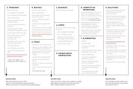 Potential Benefits Of Taking A User Centered Approach To Design Develop Your Startup With User Centered Design Canvas
