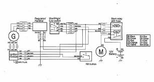 wiring diagram electrical the wiring diagram wiring diagram electrical nilza wiring diagram