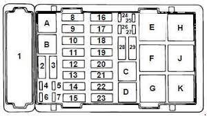 ford e 250 1997 2008 fuse box diagram auto genius ford e 250 fuse box diagram power distribution box