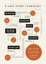 Beautiful Flow Chart Pin By Design Layouts Page Layout Design Print Design On