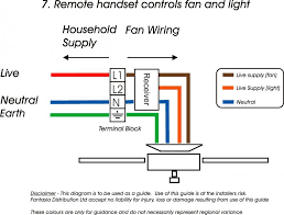 simple ceiling fan wiring diagram 2 switches remote 3 way wiring diagrams and 2 switches two
