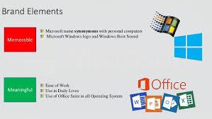 Brand Equity Drivers Microsoft