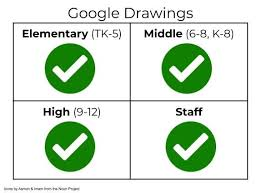 Here presented 39+ dotted line drawing images for free to download, print or share. Google Drawings Sfusd