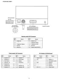 2003 mitsubishi eclipse audio wiring diagram wiring diagram and 2009 mitsubishi triton stereo wiring diagram and