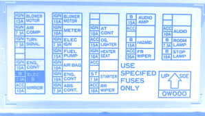 volkswagen passat 1996 fuse box block circuit breaker diagram 2012 98 nissan pathfinder fuse diagram nissan pathfinder 1996 fuse box block circuit breaker diagram 1998