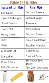 Paleo Substitutes Chart In 2019 Paleo Vegan Diet Paleo