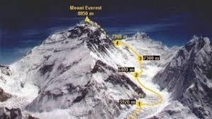 Mega Disasters 1996 Everest Disaster Youtube