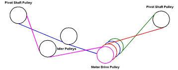 windshield wiper motor installation wiper motor ports