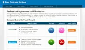 Business Checking Account Comparison Chart