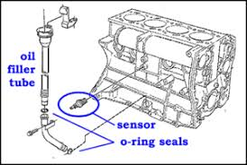 2005 cadillac cts parts diagram wiring diagram for car engine northstar 4 6 v8 engine diagram also cadillac cts engine diagram for 2002 likewise northstar 4