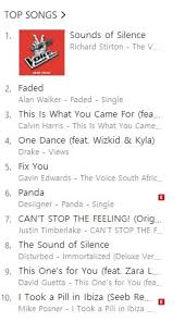Sa Itunes Chart The Voice South Africas Richard Stirton Tops Itunes Chart