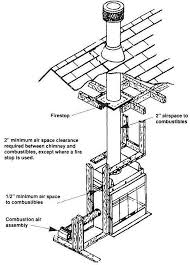 frequently asked questions absolute precision chimney service