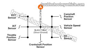 jeep map sensor wiring diagram wiring diagram 1993 1995 map sensor wiring diagram jeep grand cherokee 4 0l jeep map sensor wiring diagram