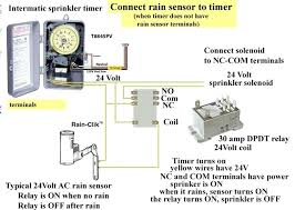 expert sprinkler timer wiring diagram how to wire and irrigation expert sprinkler timer wiring diagram how to wire and irrigation timers manuals intermatic water heater home depot