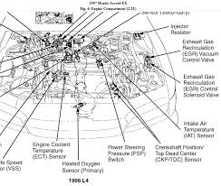 03 crv engine diagram data wiring diagrams \u2022 2001 Honda Civic Ex Engine 2000 honda crv engine diagram luxury 2008 honda cr v information rh myrawalakot com 99 honda