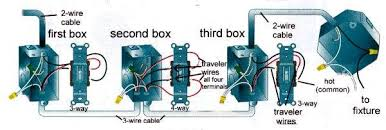 electrical wiring diagram basic electrical wiring diagrams software you will need to start with a three way, put a four way in the middle, and end with another three way see the diagram below dedicated circuit