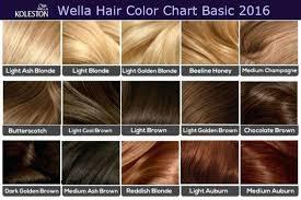 Wella Color Chart