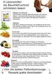schnelle fettverbrennung lebensmittel