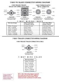 diagnosing and repairing trailer lights and wiring rwtrailerparts 7 way trailer plug wiring diagram gmc at Trailer Light Wiring Diagram 7 Way