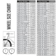 45 Credible What Size Bicycle Wheel Do I Need Chart