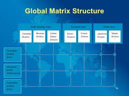 Nike Matrix Organizational Chart