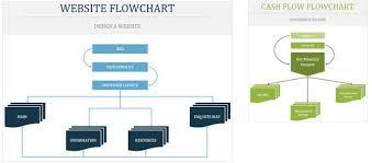 Best Flow Chart Template 30 Website Flow Chart Template Simple Template Design