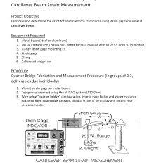 Hanger Wire Gauge Chart Cantilever Beam Strain Measurement Project Objecti