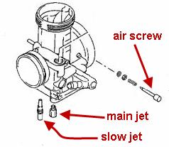 suzuki rm 250 engine idle adjustment questions answers