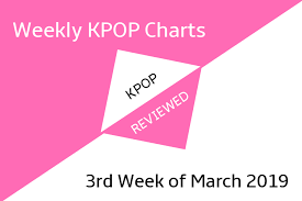 All Kpop Chart Weekly Chart 3rd Week Of March 2019 Kpopreviewed