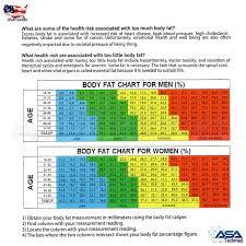 Ideal Fat Percentage Chart 2pc Body Fat Caliper Fat Measuring Caliper Combo Set Body Fat Weight And Body Measurement Chart For Men Women Weight Loss Tape Black