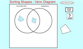 Sorting 2d Shapes Venn Diagram Ks1 Venn Diagram Shape Sorting Lovely 32 Best Sorting 2d Shapes Venn