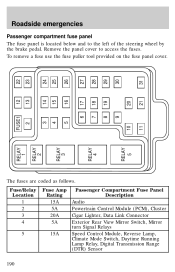 fuse diagram for ford f diagram 2001 ford f 150 alternator fuse box wiring diagrams
