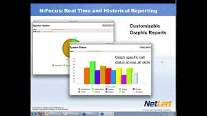 Call Center Operations Improve Your Avaya Call Center Operations With Better Reporting