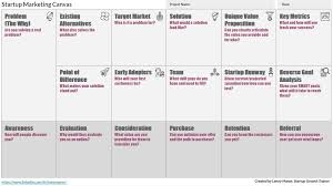 Startup Timeline Template Creating Your Startup Marketing Plan The Startup Medium