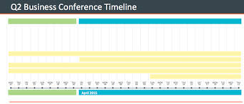 events timeline template how to make an excel timeline template