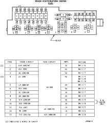 jeep tj fuse diagram wiring diagram meta 1997 jeep wrangler tj fuse box diagram wiring diagram fascinating jeep tj fuse box jeep tj fuse diagram