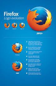 A New Firefox Logo For A New Firefox Era About Pixels