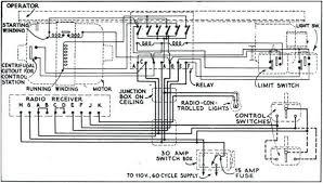 atv wiring harness diagram on garage door opener control diagrams atv wiring harness diagram on garage door opener control diagrams atv wiring harness diagram on garage door opener control diagrams