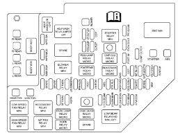 98 f150 fuse box diagram wiring ford radio assettoaddons club 1998 ford f 150 under hood fuse box diagram 1998 ford f150 fuse diagram under hood f box wiring 98 and net on