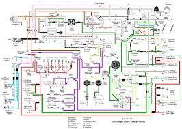 automotive electrical wiring diagram carlplant free wiring diagrams for ford at Free Auto Electrical Wiring Diagrams