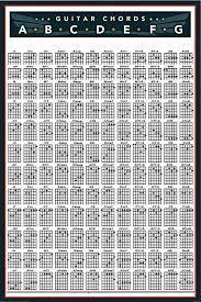 Poster Dnoving Stylish Art Print Guitar Chords Chart Pattern