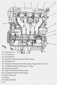 1993 pontiac sunbird engine diagram simple wiring diagram 1993 pontiac sunbird engine diagram wiring diagram online 89 pontiac sunbird 1993 pontiac sunbird engine diagram