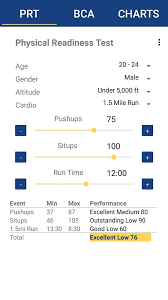 Navy Pfa Chart 2019 Navy Pfa 2018 1 2 Apk Download Android Health Fitness Apps