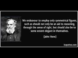 John Venn Venn Diagram John Venn Gretest Philosopher Of Century Introducer Of