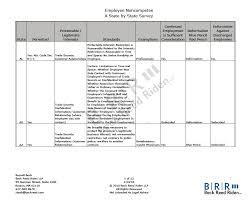 Civil Procedure Rules Chart Brr 50 State Noncompete Survey Fair Competition Law