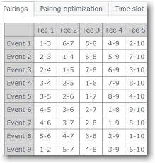 How To Make A League Schedule Free Round Robin Tournament Schedule Pairings Generator