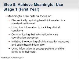 Incorporating An Ehr Into The Practice Setting The First Year