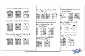 Movable Guitar Chords Chart Guitar Chord Book Print Version Guitar Command